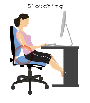 Ergonomics The Science Of Sitting Complete Rehab